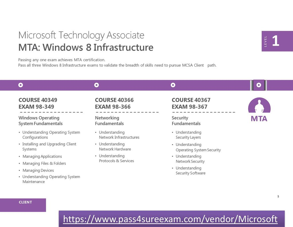 Microsoft training and certification guide ppt download 5 microsoft technology associate xflitez Gallery