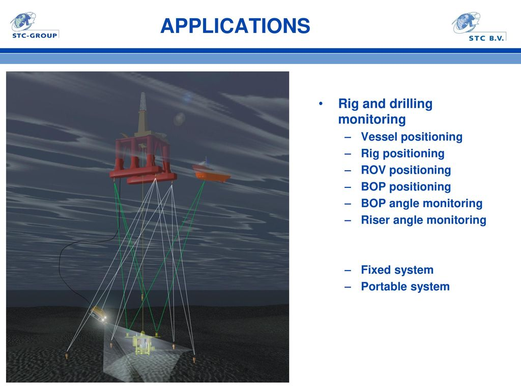 vessel position system Introduction to dynamic positioning - dynamic positioning (dp) systems automatically control the position and heading of a vessel by using thrusters that are constantly active and balance the environmental forces (wind, waves, current etc).