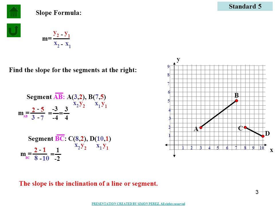 Find the slope for the segments at the right: