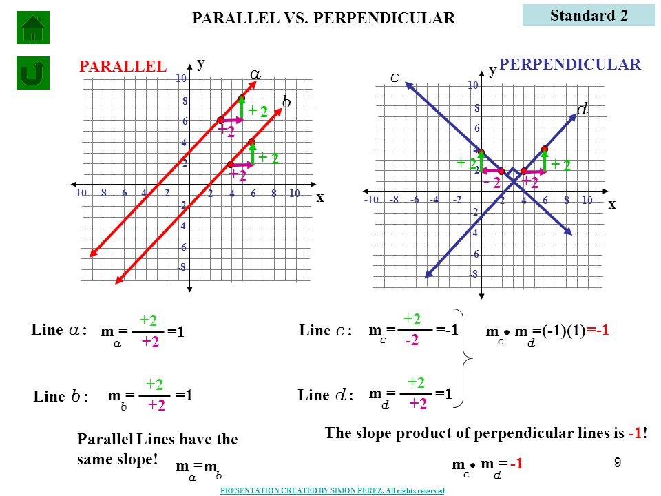 + + - + PARALLEL VS. PERPENDICULAR Standard 2 x y PARALLEL
