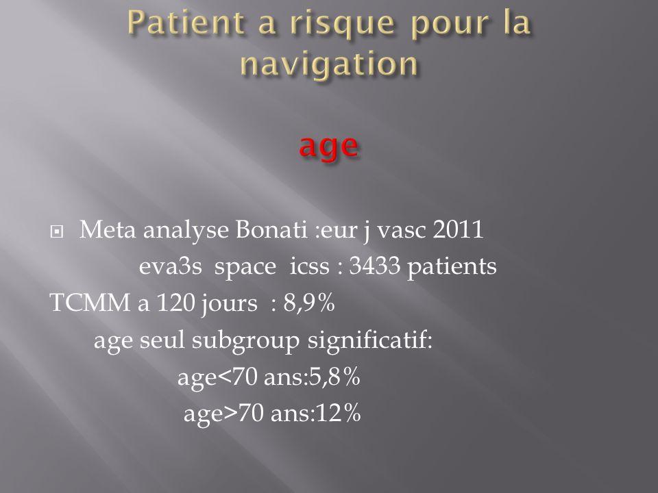Patient a risque pour la navigation age