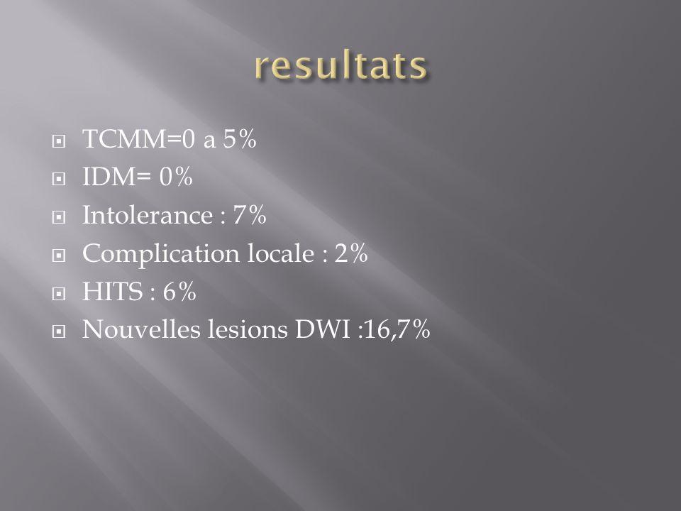 resultats TCMM=0 a 5% IDM= 0% Intolerance : 7%