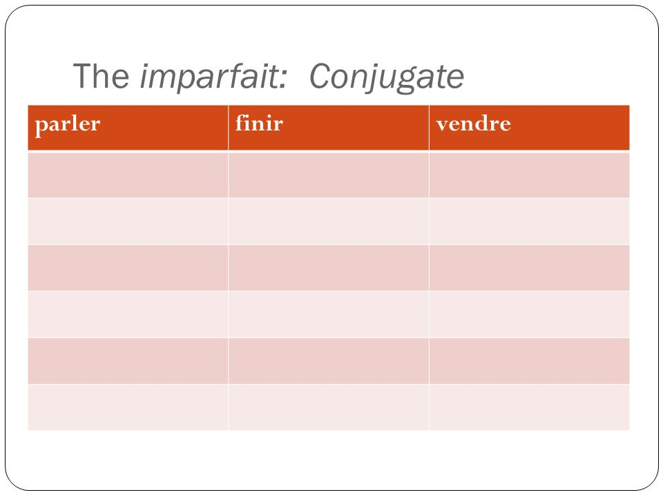The imparfait: Conjugate