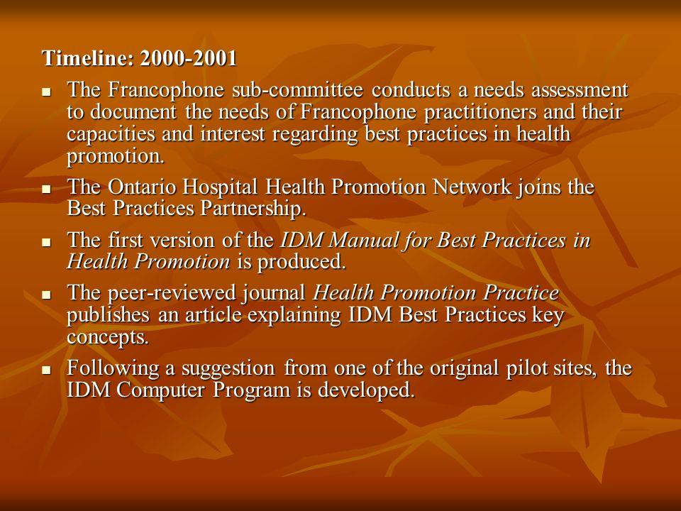 Timeline: 2000-2001