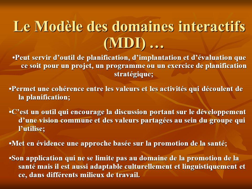 Le Modèle des domaines interactifs (MDI) …