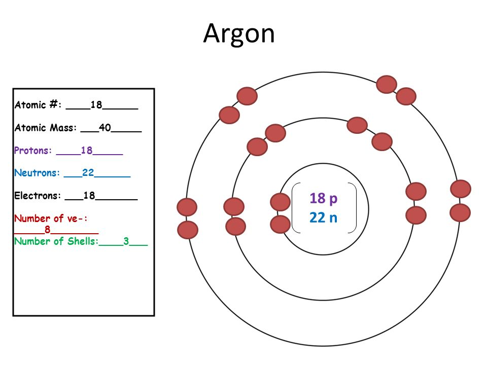 First 20 elements in the periodic table ppt video online download 37 argon ccuart Images
