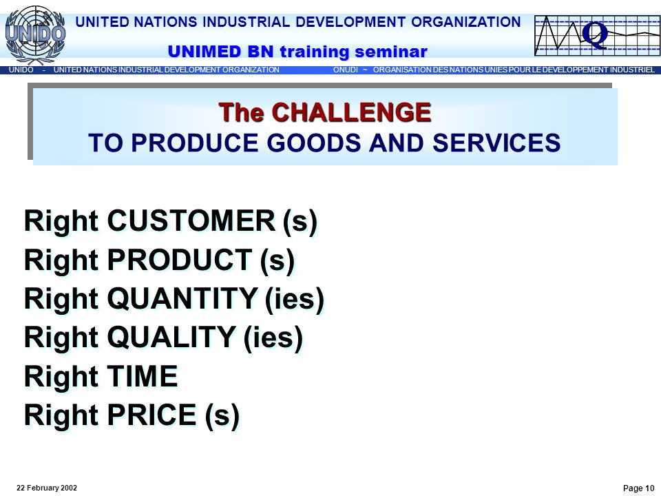 The CHALLENGE TO PRODUCE GOODS AND SERVICES