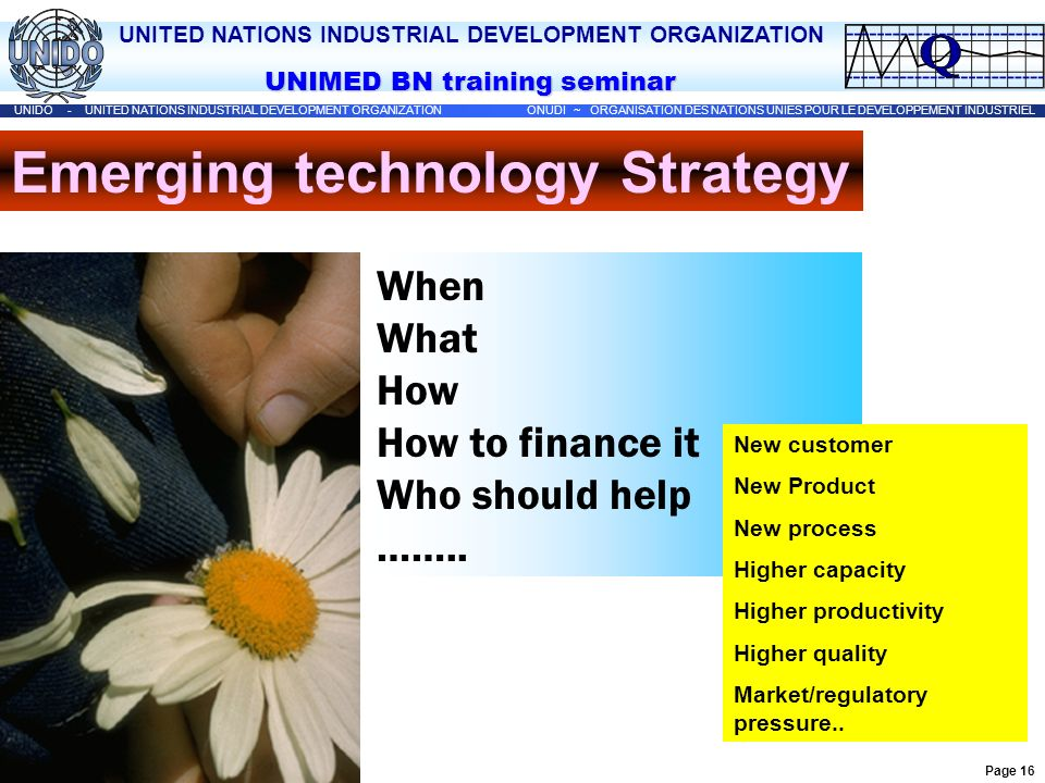 Emerging technology Strategy