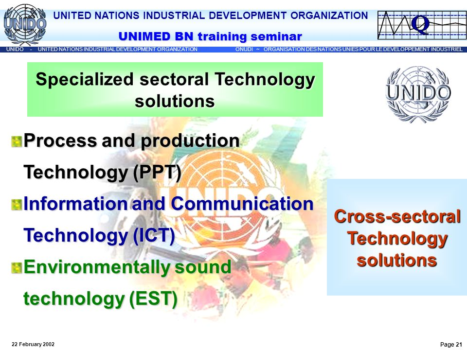 Specialized sectoral Technology