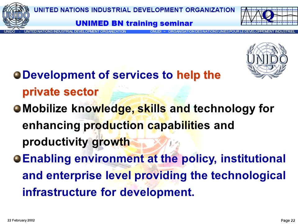 Development of services to help the private sector