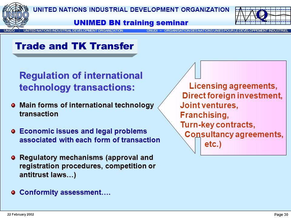 Regulation of international technology transactions: