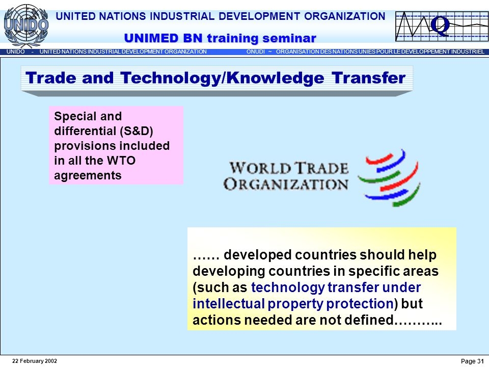 Trade and Technology/Knowledge Transfer