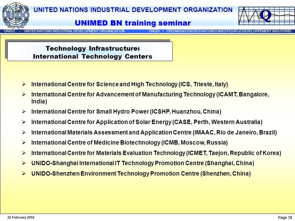 Technology Infrastructure: International Technology Centers