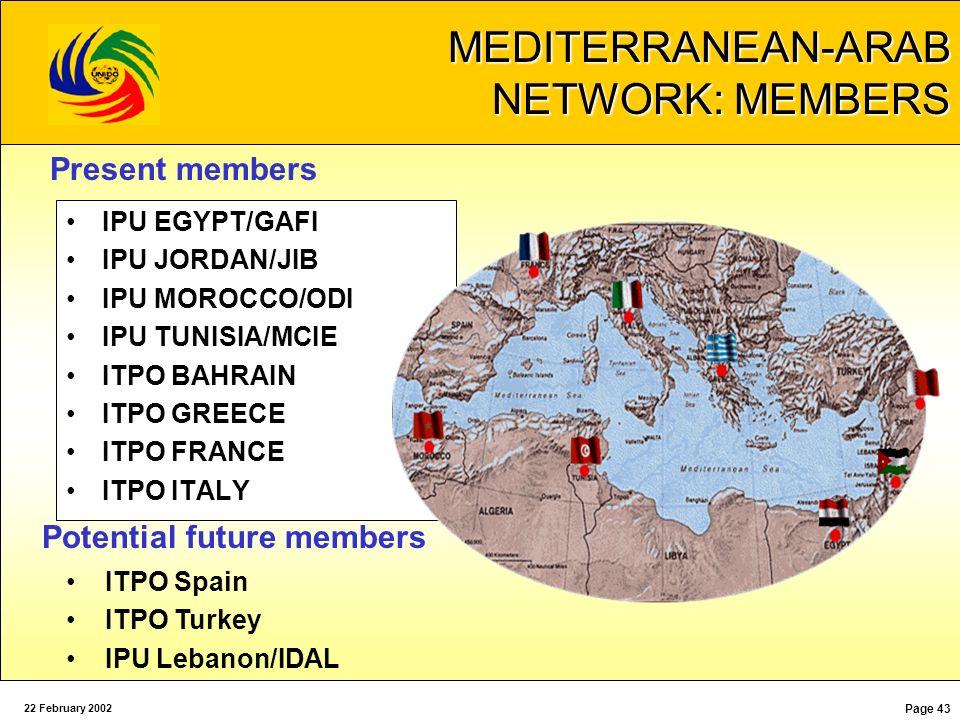 MEDITERRANEAN-ARAB NETWORK: MEMBERS Present members