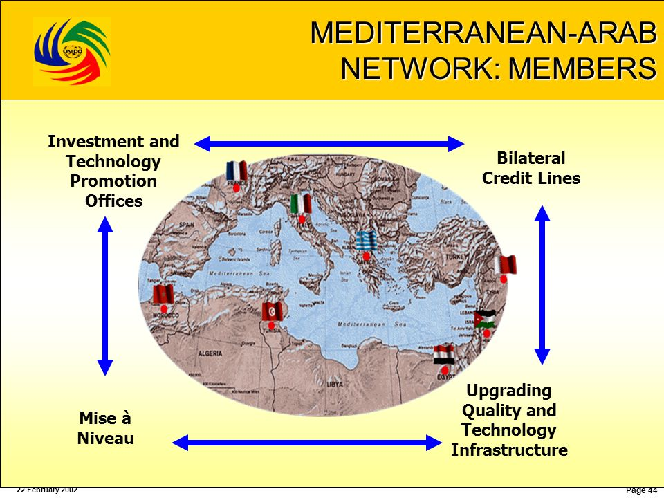 MEDITERRANEAN-ARAB NETWORK: MEMBERS