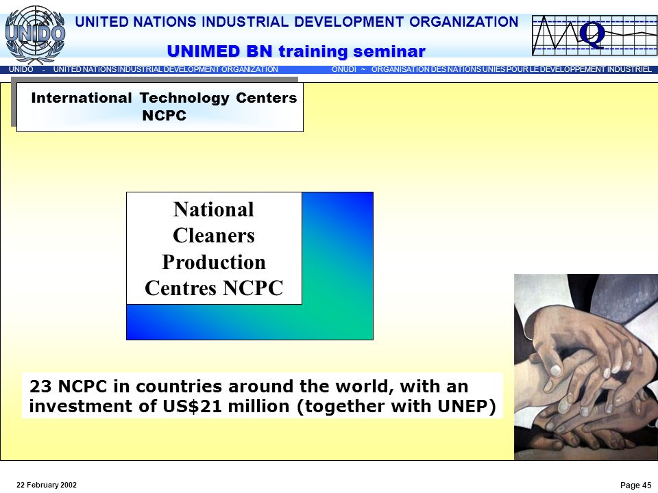 National Cleaners Production Centres NCPC