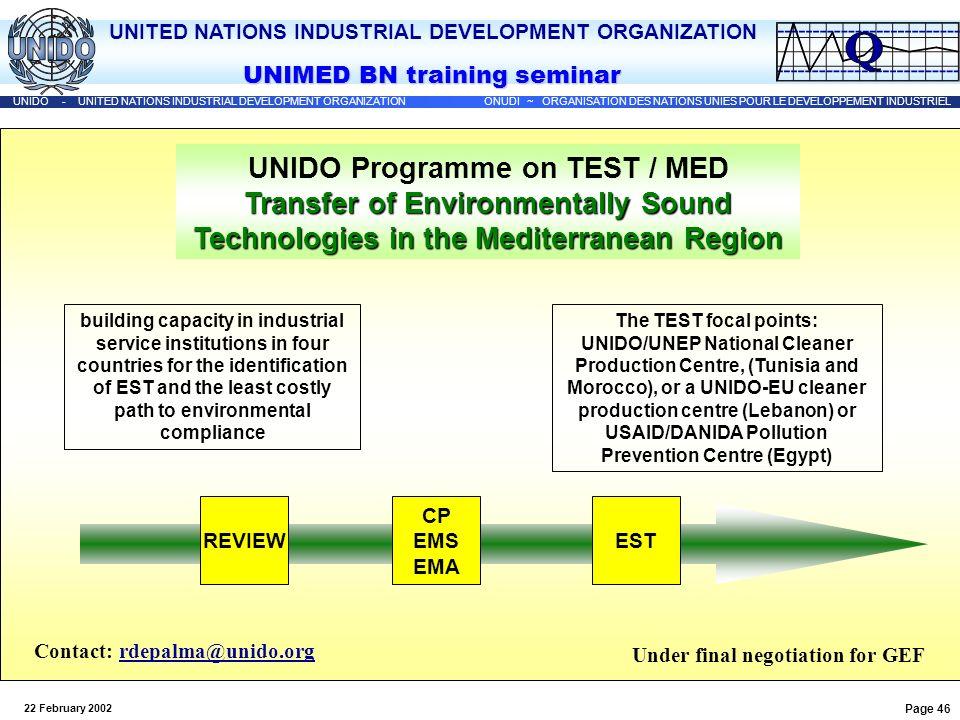UNIDO Programme on TEST / MED