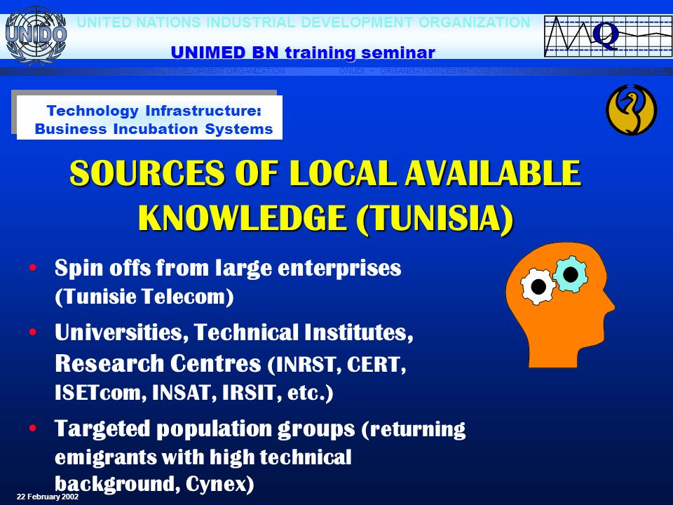 SOURCES OF LOCAL AVAILABLE KNOWLEDGE (TUNISIA)