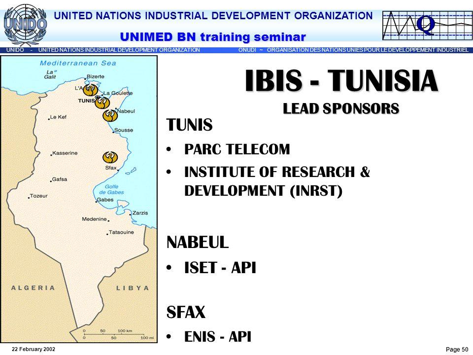 IBIS - TUNISIA LEAD SPONSORS