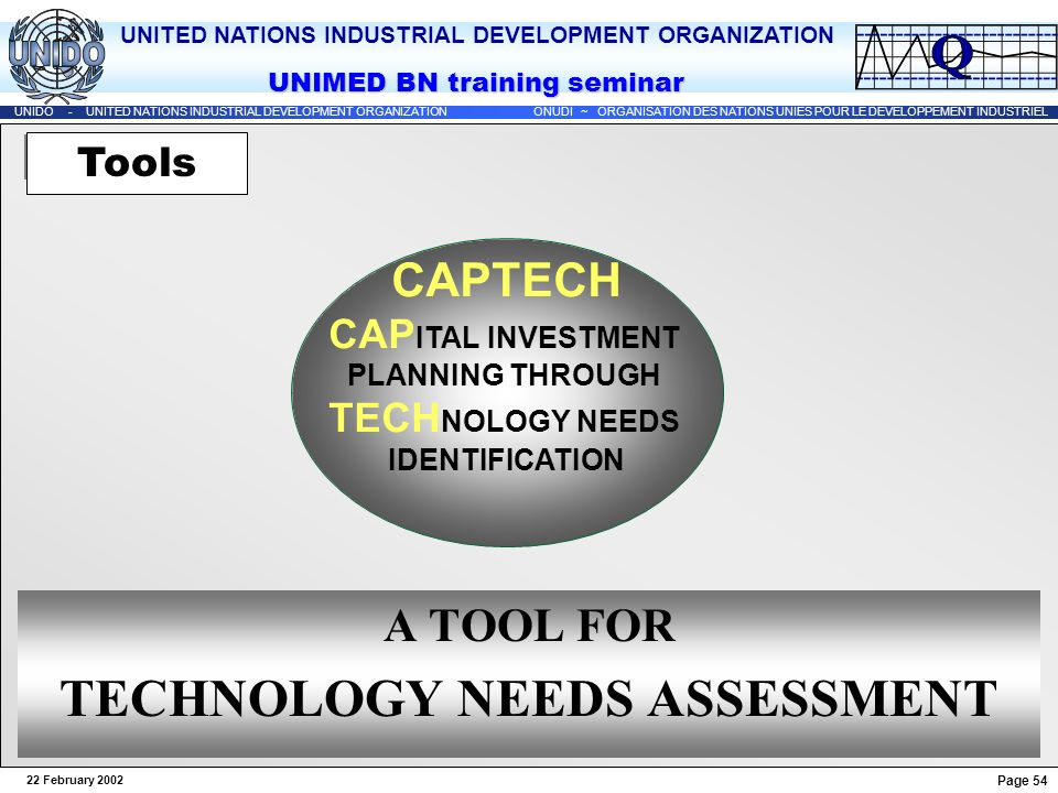 A TOOL FOR TECHNOLOGY NEEDS ASSESSMENT