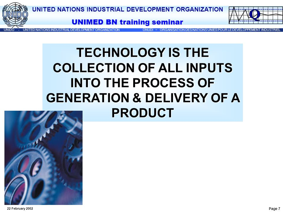 TECHNOLOGY IS THE COLLECTION OF ALL INPUTS INTO THE PROCESS OF GENERATION & DELIVERY OF A PRODUCT