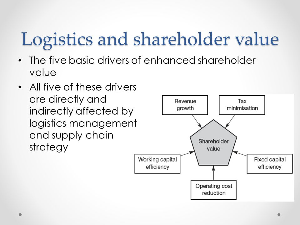 shareholder value management The problems of shareholder value theory these criticisms of the single-minded pursuit of shareholder value as measured by the current stock price are well-founded the theory has contributed to:.
