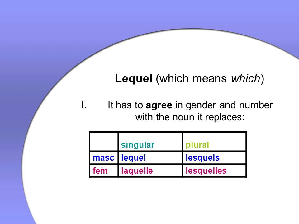 Lequel (which means which)