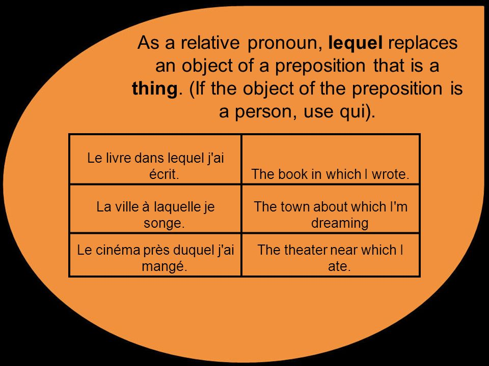 As a relative pronoun, lequel replaces an object of a preposition that is a thing. (If the object of the preposition is a person, use qui).