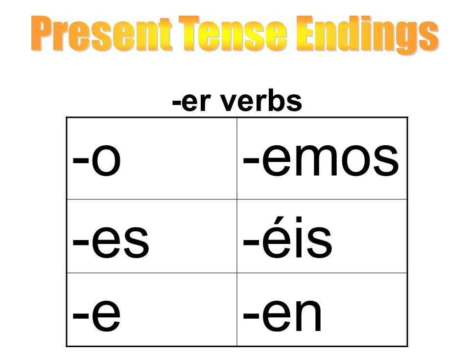Present Tense Endings -er verbs -o -emos -es -éis -e -en