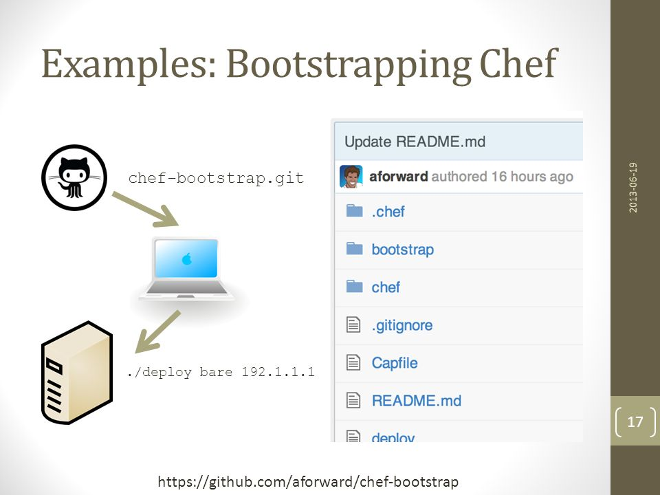 Examples: Bootstrapping Chef
