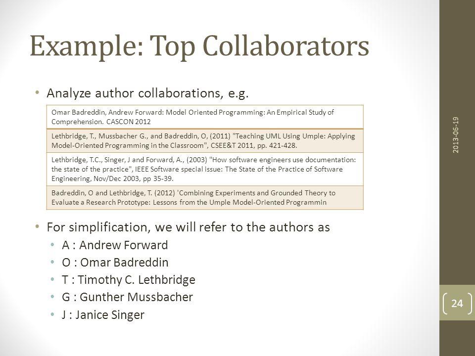 Example: Top Collaborators