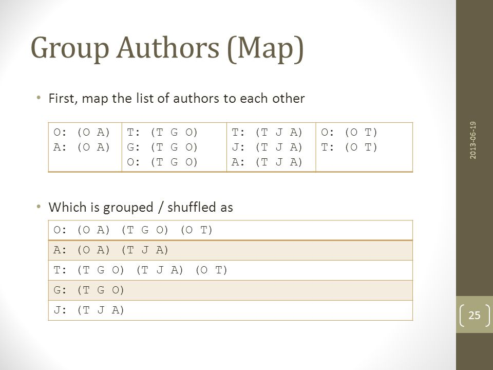 Group Authors (Map) First, map the list of authors to each other
