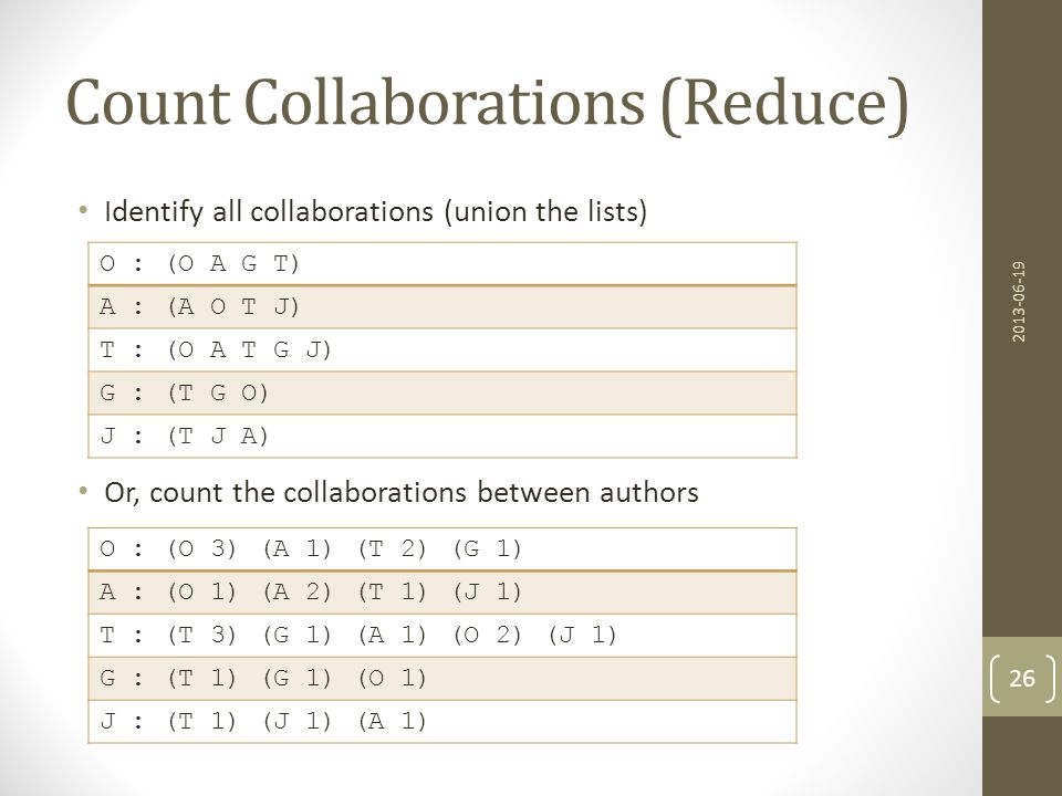 Count Collaborations (Reduce)
