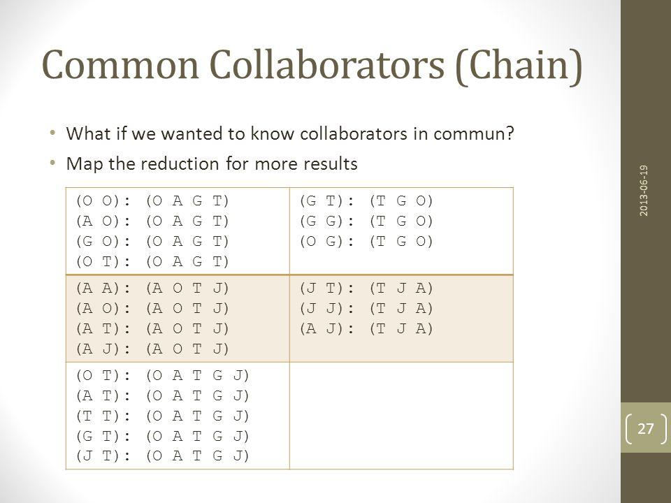 Common Collaborators (Chain)
