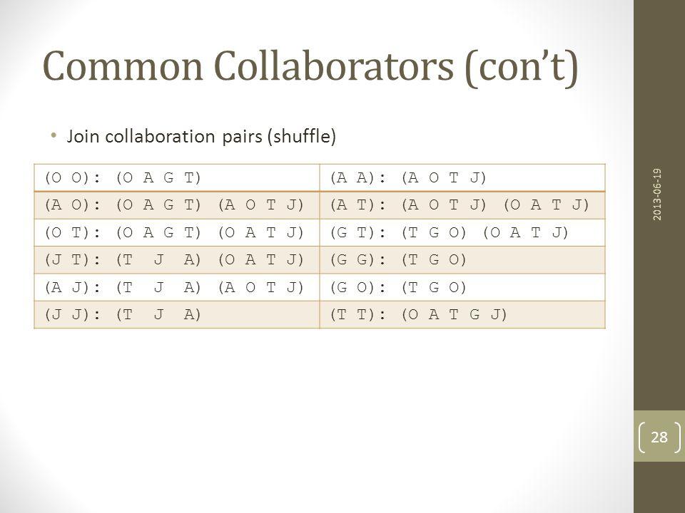 Common Collaborators (con't)