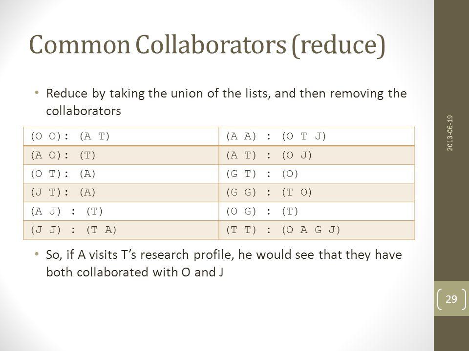 Common Collaborators (reduce)