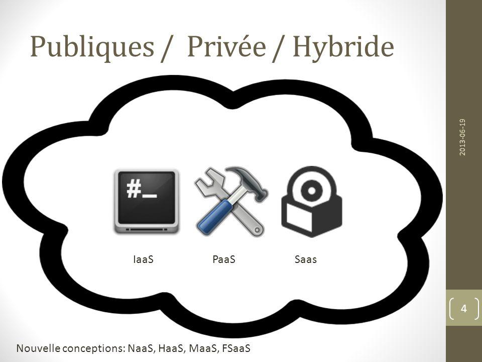 Publiques / Privée / Hybride