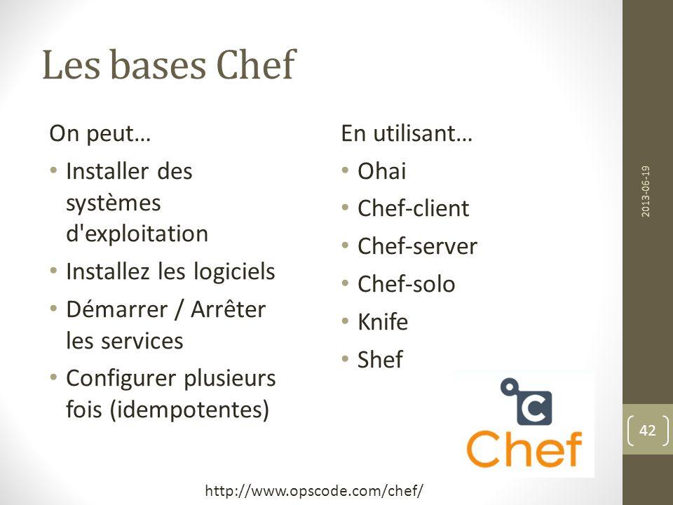Les bases Chef Ohai Chef-client Chef-server Knife Shef