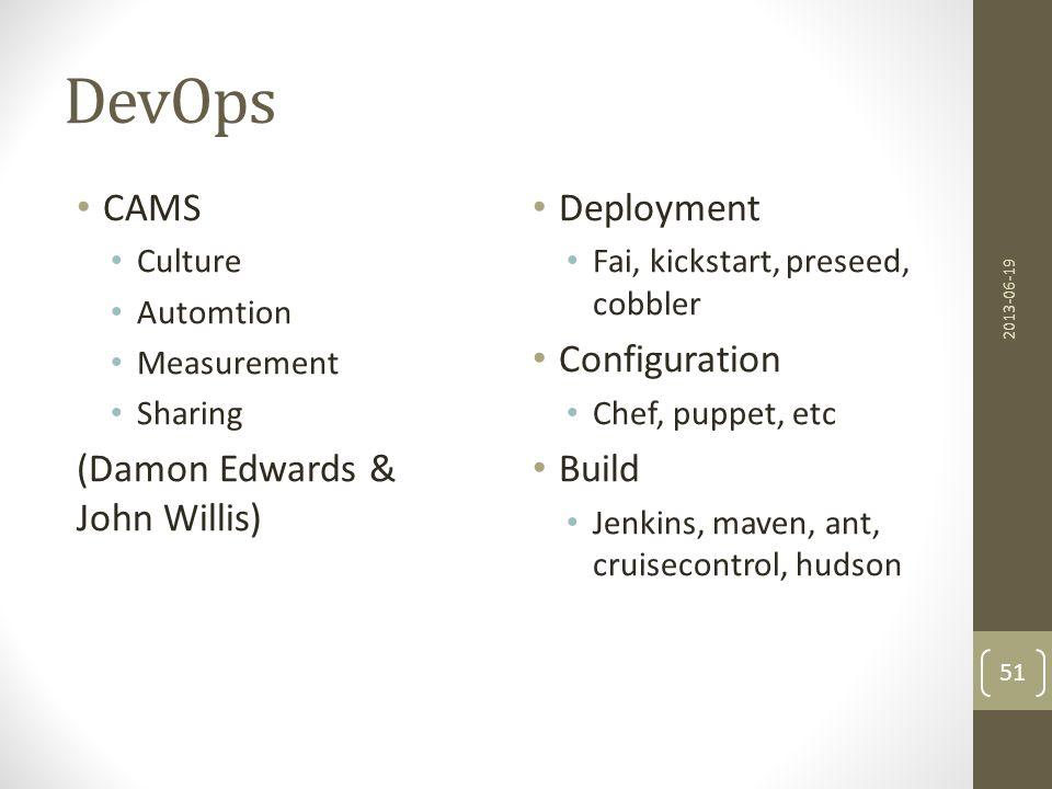 DevOps CAMS (Damon Edwards & John Willis) Deployment Configuration