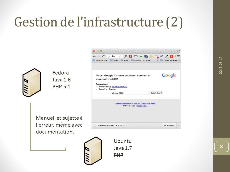 Gestion de l'infrastructure (2)