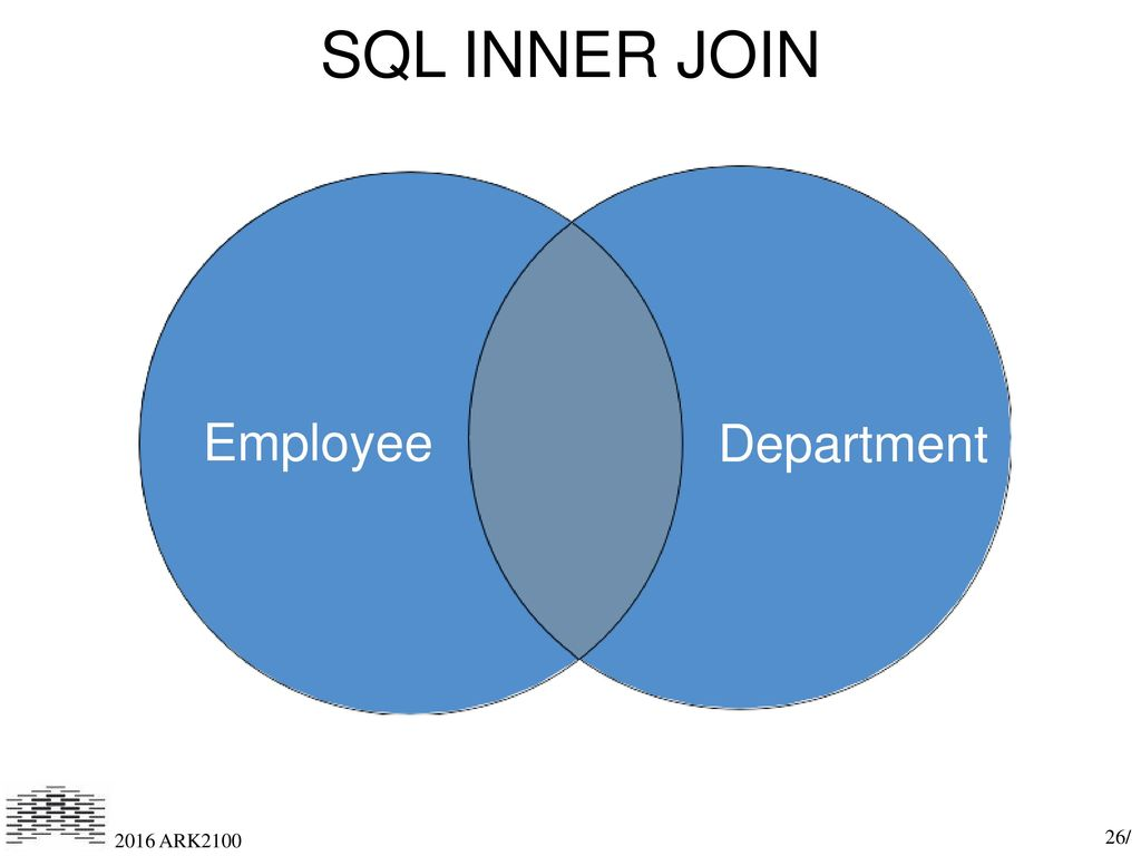 Digital recordkeeping and preservation i ppt download 26 sql inner join employee department baditri Images