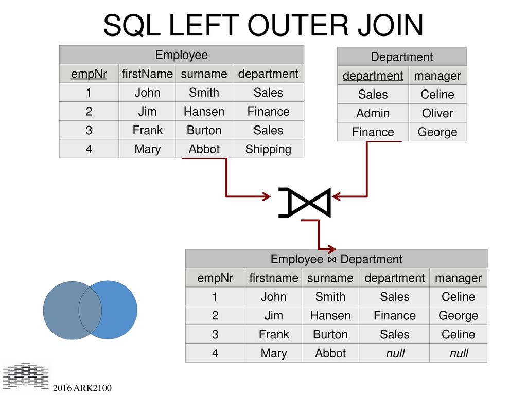 Sql left outer join multiple tables image collections periodic left outer join multiple tables gallery periodic table images left outer join multiple tables images periodic gamestrikefo Gallery