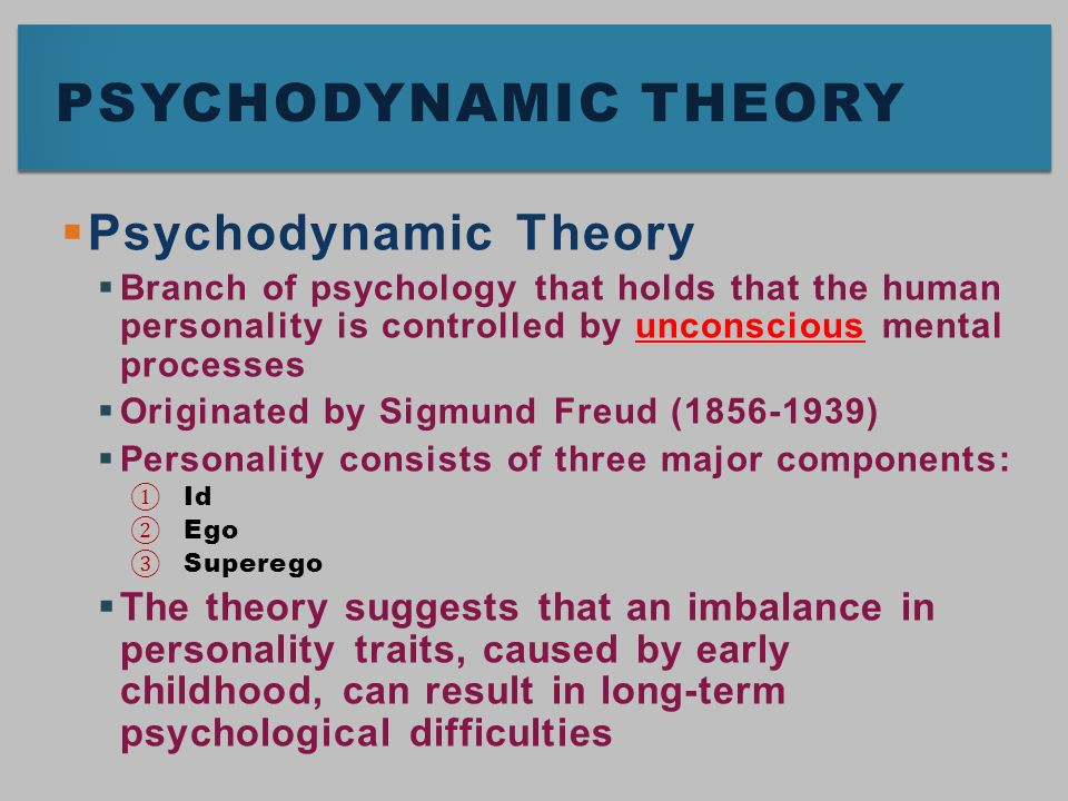 sigmund freud and the psychodynamic perspective He was an austrian neurologist and the co-founder of the psychoanalytic school of psychology sigmund freud:  freud's theories of psychology (eg someone who .
