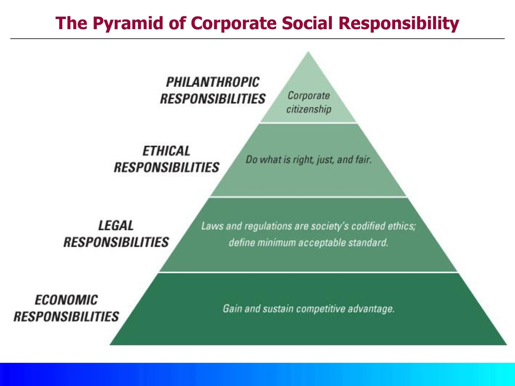 Chapter 12: Corporate Governance and Business Ethics - ppt ...