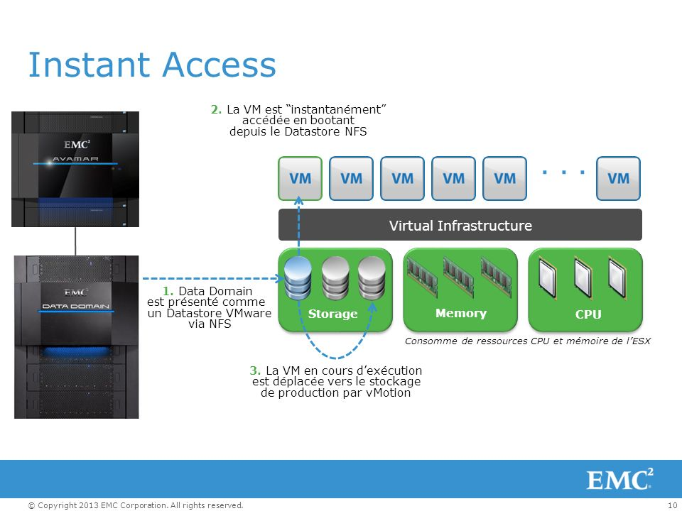 Instant Access . . . Virtual Infrastructure