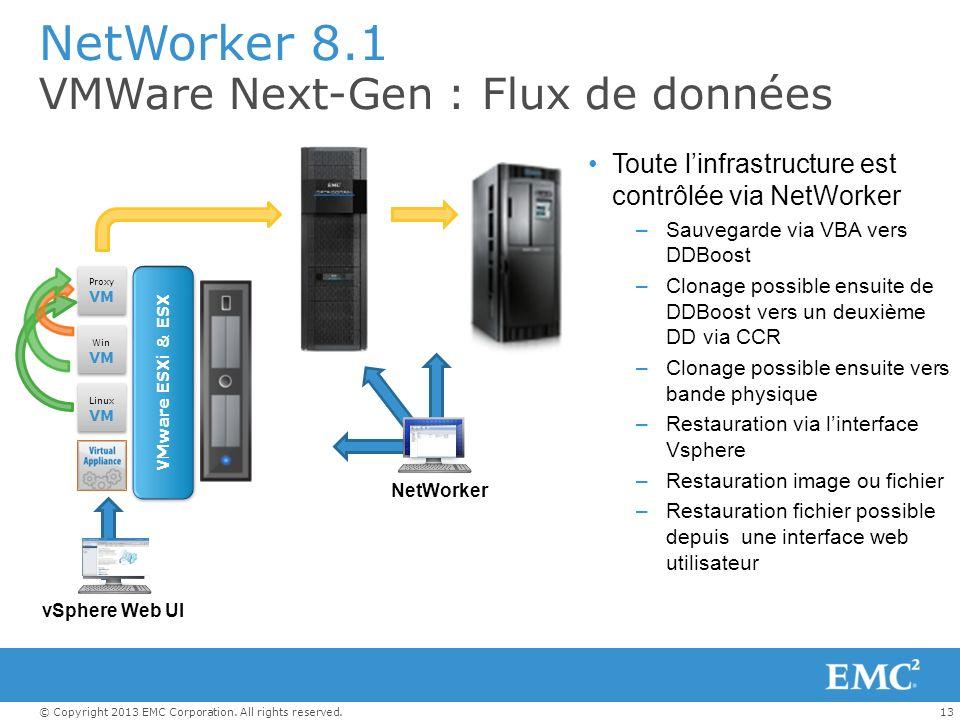 NetWorker 8.1 VMWare Next-Gen : Flux de données