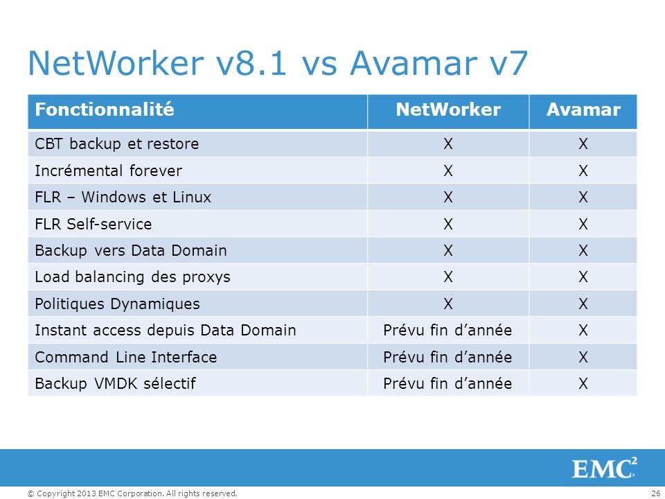 NetWorker v8.1 vs Avamar v7 Fonctionnalité NetWorker Avamar