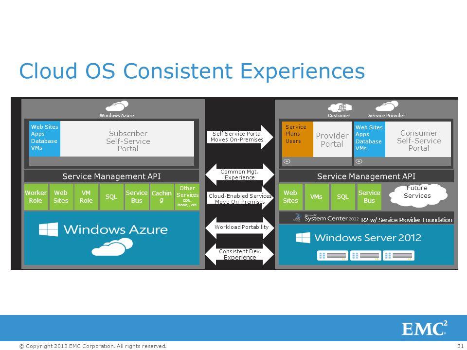 Windows Server Management Marketing