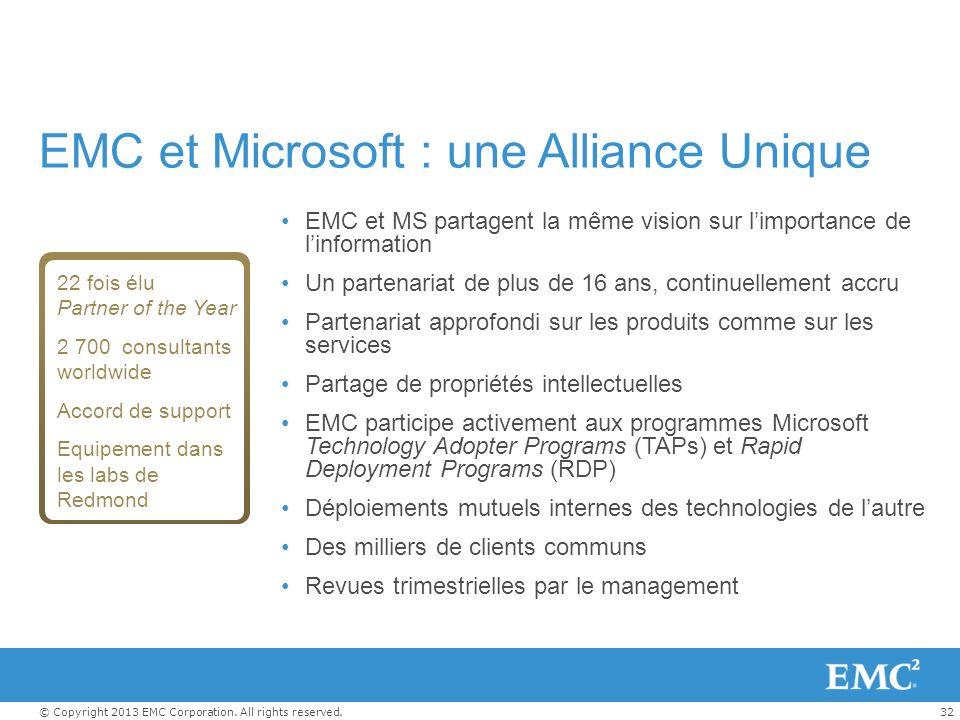 EMC et Microsoft : une Alliance Unique