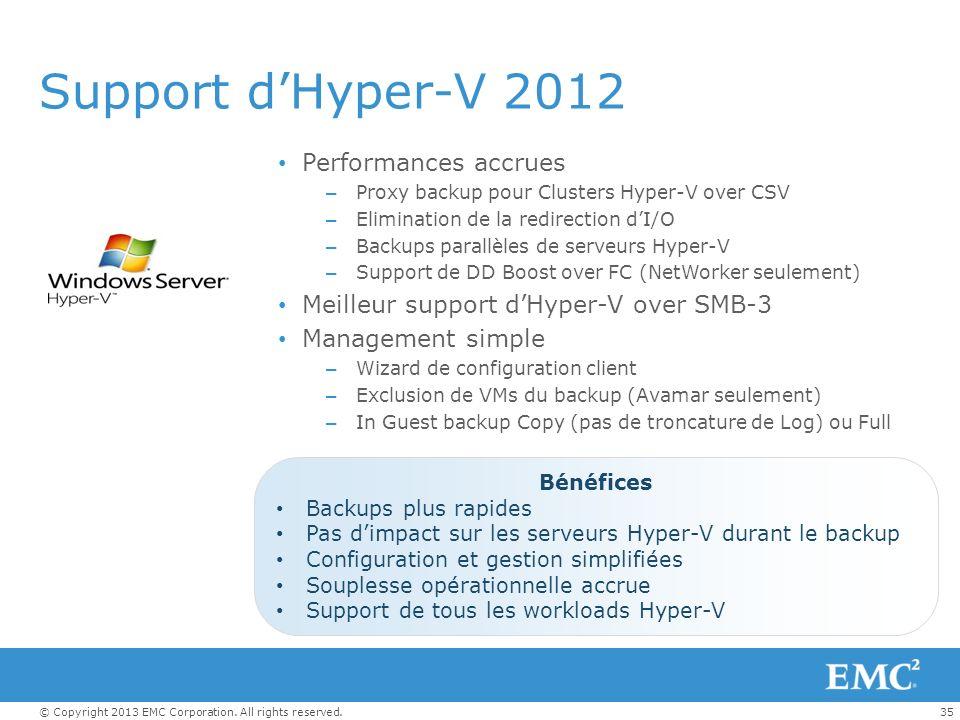 Support d'Hyper-V 2012 Performances accrues